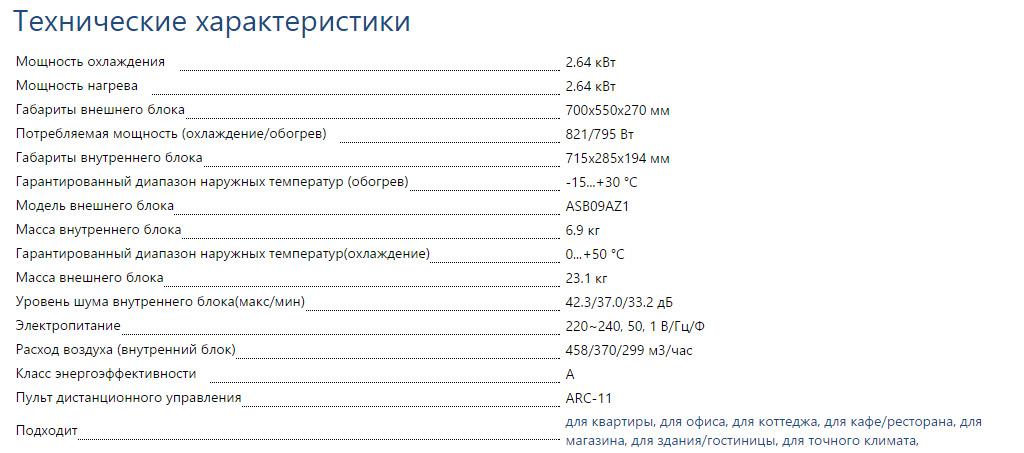 Характеристика Кондиционер EcoStar KVS-F24HT.2 (холод 6,4 кВт/тепло 6,6 кВт)