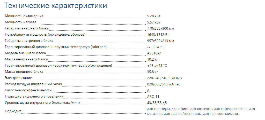 Кондиционер Кондиционер Axioma (холод 3.52/тепло 3.81кВт) Характеристика