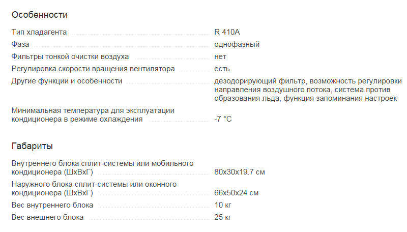 Кондиционер Ballu BSW-12HN1 Характеристика 2